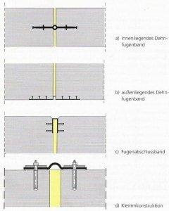 Profile etansare pvc