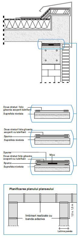 Instrucţiuni de instalare suporti si benzi