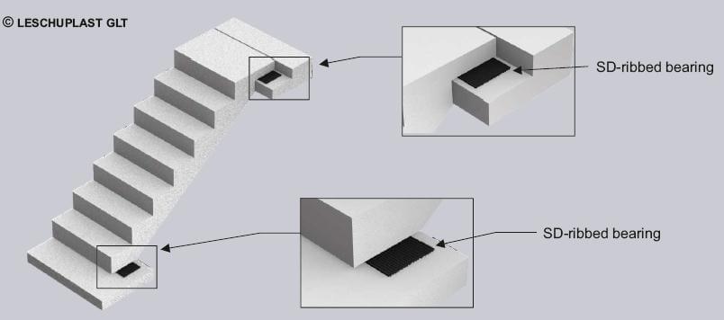 Suporţi de amortizare a sunetului tip SD – suporţi gofraţi