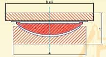 "dimensiuni <strong/>aparate reazem"" width=""216″ height=""117″ /></a></p><p><a href="