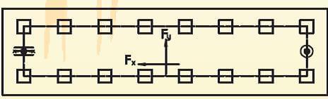 elastomer Suporţi de direcţionare şi suporţi de încărcare orizontală Aparate reazem